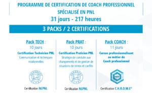 Formation de coach spécialisé PNL